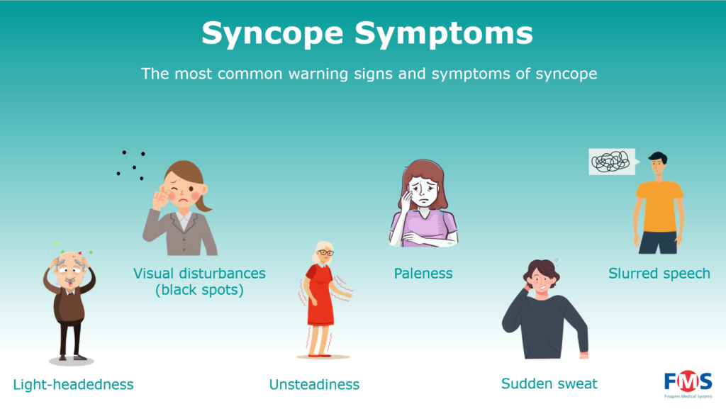 Figure 1. Syncope warning signs and symptoms